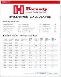 Ballistics Table Performance 7mm Valkyrie Ar
