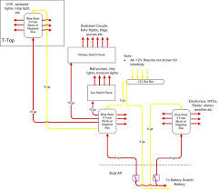 bait boat wiring diagram diagram wiring diagrams for diy car repairs