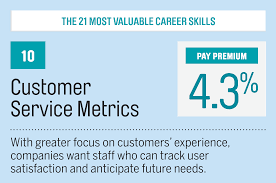 quote me today customer services the 21 most valuable career u0026amp job skills money