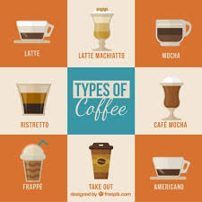 182 best type of coffee images on pinterest cup of coffee