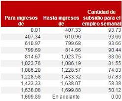isr 2016 asalariados tarifas y tablas isr 2015 rankia