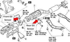 replacing downstream o2 sensor help please rx8club com