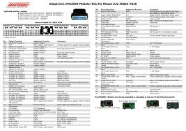 nissan accessories installation guides quick download for installation and startup guides for modular