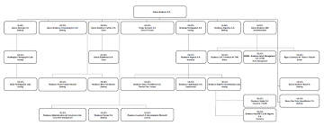 bbdform20f 2015 htm generated by sec publisher for sec filing