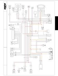 ktm wiring harness ktm wiring diagrams instruction