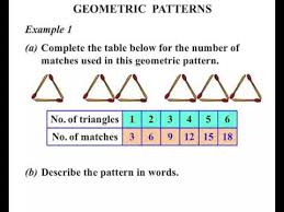 5th grade geometric patterns youtube