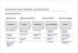Strategic Planning Template Excel Top 5 Resources To Get Free Strategic Plan Templates Word