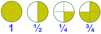 fractions math math introduction to fractions