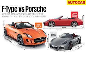 Porsche Boxster 911 - the rivals jaguar f type v porsche 911 v porsche boxster autocar