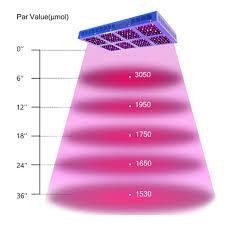 full spectrum light for plants meizhi reflector1200w led grow lights full spectrum hydroponics