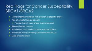 Breast Cancer Flags Ovarian Cancer With Update From Asco Ppt Video Online Download