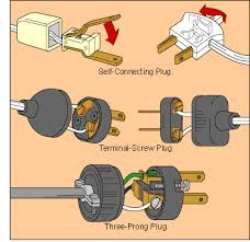 how to replace electrical cords u0026 plugs