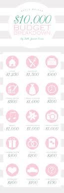 wedding budget how to plan a 10 000 wedding budget breakdown
