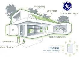 Eco Homes Design Plans – House Design Ideas