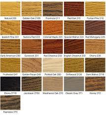 Hardwood Flooring Grades Furniture Pergo Wood Flooring White Oak Flooring Grades Of White