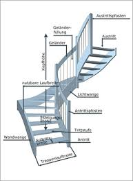 fuchs treppen preise treppen begriffe formen und konstruktionsarten