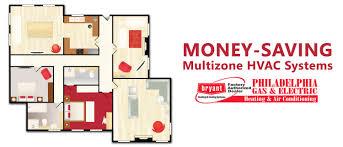 money saving multizone hvac systems