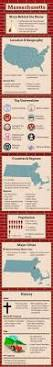 nice blogpost about infographic of massachusetts facts we u003c3 new