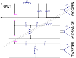 crossover network electronic circuits