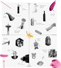 me smooth hair removal cock penis facts everything you need to know gq