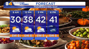 a thanksgiving week cbs 4 indianapolis news weather