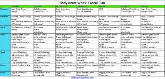 Beast Meal Plan Spreadsheet 10 Best Beast Images On Beast Workout