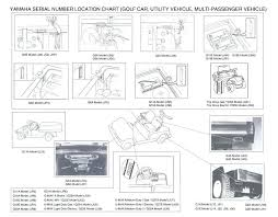 yamaha 48 volt golf cart charger parts serial number battery