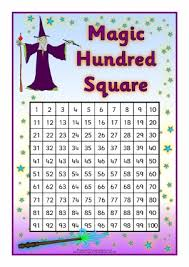 free printable number tracks and number lines for your classroom