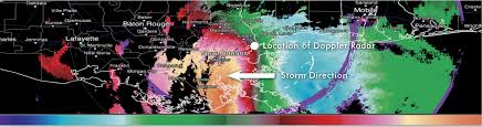 New Orleans Radar Map by How Do Radars Work Earth Observing Laboratory