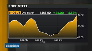 kobe steel faked data for metal used in planes and cars bloomberg