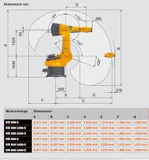 industrial robot kuka kr500 2 eurobots net