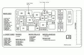 jeep auxiliary fuse box wiring diagrams discernir net