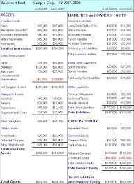 Accounting Balance Sheet Template Sle Balance Sheet Thebridgesummit Co