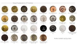 1020 newport brass widespread faucet 1020 focal point hardware