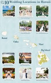 best wedding venues island top 10 hawaii wedding locations best hawaii reception venues