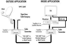 diplexer switch archive through august 28 2008 ecoustics com