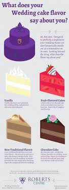 wedding cake flavors what does your wedding cake flavor say about you centre