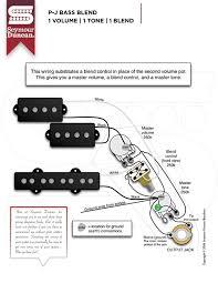 wiring diagram seymour duncan blend pot u2013 readingrat net