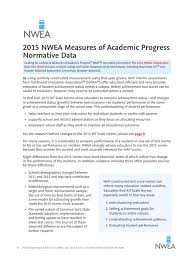 Nwea Map Scores Nwea Map Scores News Post How To Read And Understand The Nwea