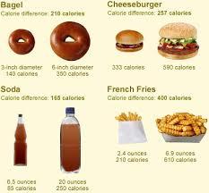 ideal diet u201d average american consumes 2 775 calories per