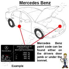mercedes benz paint color codes mercedes benz images