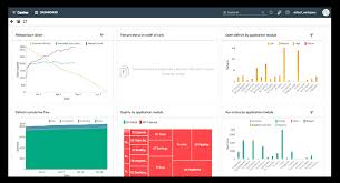 architektur software free application delivery management software tools development