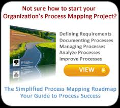 process mapping templates download view process maps