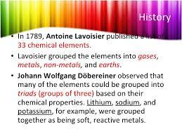 Potassium On Periodic Table History Periodic Table