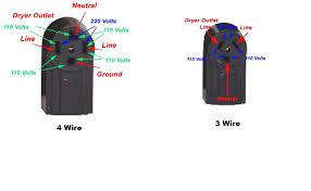 wiring diagram for 220v dryer outlet electrical endear plug