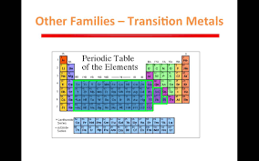 modern periodic table arrangement periodic table and arrangement youtube