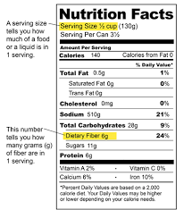 eating a high fiber diet