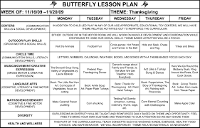 Spreadsheet Lesson Plans For Middle Butterfly Class Lesson Plan For November 16th 20th