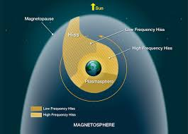 New Jersey can sound travel through space images Radiation belts with satellites nasa jpg