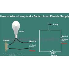 basics of electrical wiring electrical house wiring basics a house
